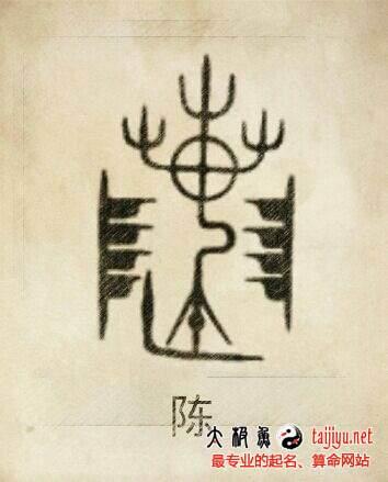 2016年陈姓猴宝宝起名字